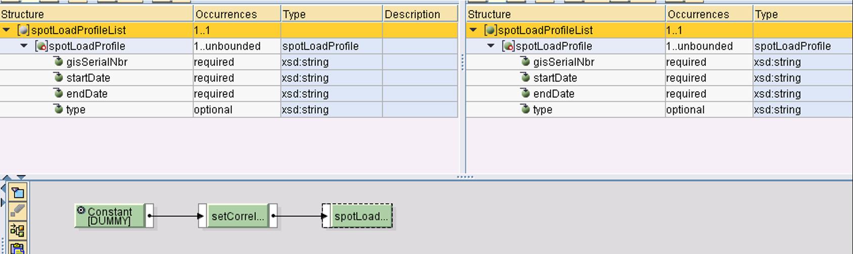 Dynamic Configuration JMS DCJMSCorreleationID